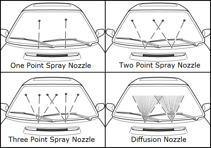 Nozzle Windshield Washer